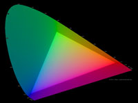 RGB calibration